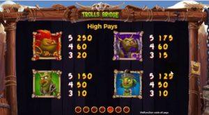 yggdrasil_trolls bridge