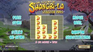 shangri_la_cluster_pays